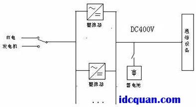 升压电路,将直流输出电压提高到400v