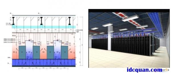 新型数据中心的建筑设计_idc机房建设_中国idc圈