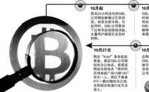 国内首起比特币诈骗案 网站疑卷数千万跑路