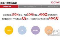 京东2013年POP成交250亿元 今年欲冲600亿