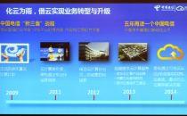 中国电信云计算2014年发力三大方向