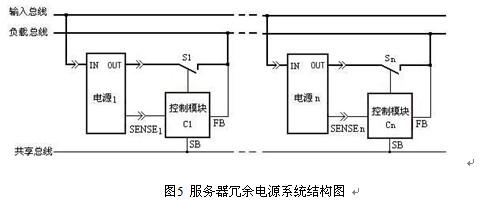 数据中心供配电系统应用白皮书(5)