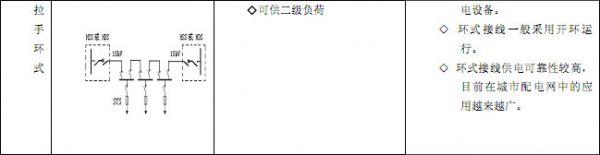 主接线典型方案如下图:变压器一次侧采用线路-变压器组单元接线,二次