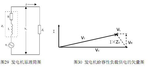 当ups输入侧安装有lc谐波滤波器时,由于ups处于起动延时,有功功率等于