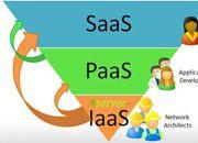 从IaaS到PaaS的三种实现方法