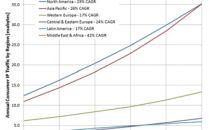 快速增长的数字宇宙中的服务器电源