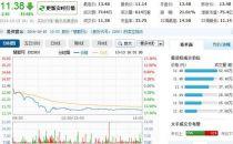 慧聪转板遭遇挫折:股价跌16% 14亿港元没了
