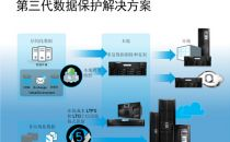 昆腾:智能化成企业数据存储保护重点