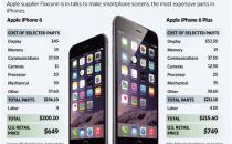 富士康拟57亿美元建手机屏幕工厂