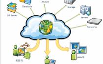 云GIS来了-对话四大GIS平台厂商
