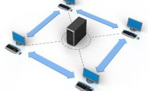 如何整理基础设施上的虚拟主机组