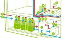 免费用热水:德国Cloud&Heat公司推出云计算制热解决方案