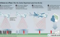 美国利用飞机秘密收集手机信息