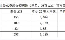 京东旧股东献售,套现或达70亿到100亿美元
