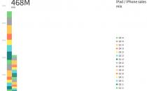 Medium 推出开源在线制表服务 Charted
