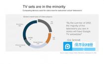 """移动设备逆袭 正取代电视成为用户的""""第一屏"""""""