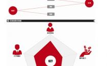芝麻开门 大数据征信体系揭秘