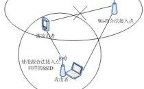 """揭秘""""315晚会""""Wi-Fi中间人攻击的操作原理"""