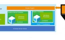 微软推出Nano Server,为Win10应用和云计算设计