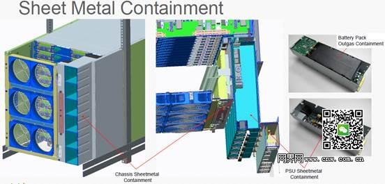 图18 微软LES供电架构下的整机柜示意图 本文对微软的LES供电架构做了详述,介绍了其技术特点、和传统UPS等供电架构的对比分析,以及安全性的考虑等,是个很有创新的设计。通过这个材料,我们也了解到了微软在整机柜及数据中心方面的一些创新和极致追求,非常值得国内同行参考学习。 Filed under: