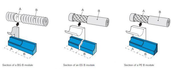 图6:烙克赛克EMC解决方案的性能