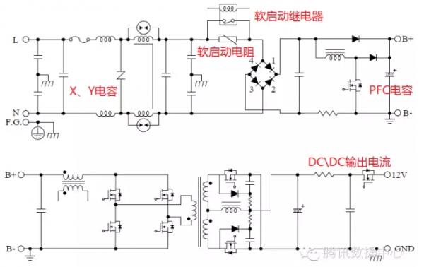 典型开关电源电路拓扑图