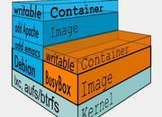 Docker将在存储上崭露头角