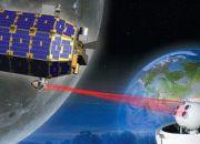 网络大提速:激光宽带将取代光纤