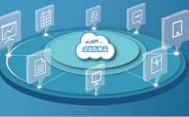 数据分析在私有云平台运维中的应用