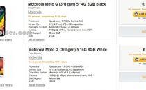 第三代Moto G配置曝光:RAM升级到2GB