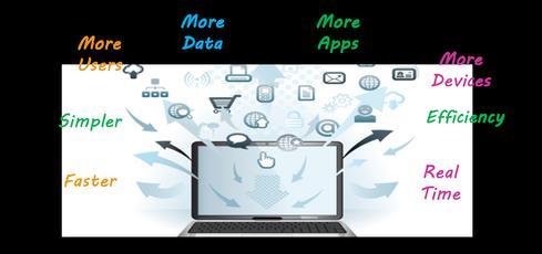让数据重新成为数据中心的核心