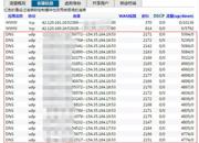 暗流揭秘:数据中心出口带宽分析与可视化