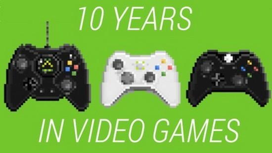电子游戏产业10年来的10个最大变化