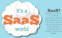 【干货】如何SaaS化你的应用?