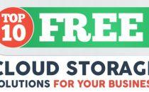 面向企业用户的十佳免费云存储解决方案