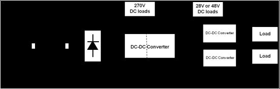 采用dc-dc模块的无人机(uav)电源解决方案