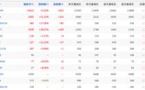 所有的5位数字.com域名都已经被注册了 是中国人的功劳