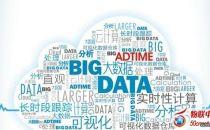 大数据时代真的到来了吗?