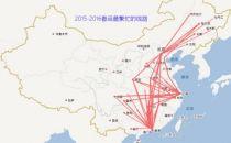 春运大数据:哈尔滨人口大多流向北京