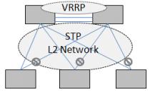 数据中心交换机横向虚拟化集群漫谈