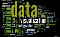 大数据的最后一公里——数据可视化的价值