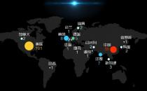 《财富》:中国的独角兽公司原来是这35家