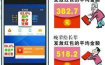 65.6%支付宝用户除夕迁移 98.6%微信用户用网络红包