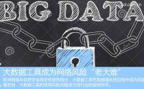 欧盟报告:大数据工具成网络风险重灾区