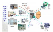树兰医疗浙大国际医院实现远程居家自动化腹透