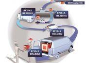 浅谈NFC架构与运作模式,开拓无限创新可能