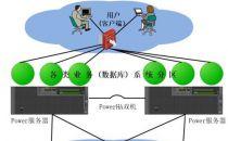 传统运维 VS 互联网运维:从哪来,到哪去?