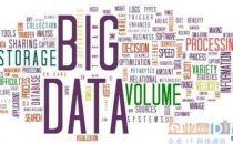 浅谈数据分析和数据建模
