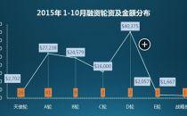 中国互联网医疗发展景气指数趋于平缓