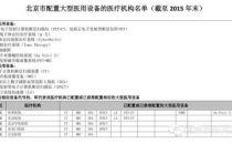 北京发布大型医用设备白皮书,辣么多大设备都在哪?(附全部名单)